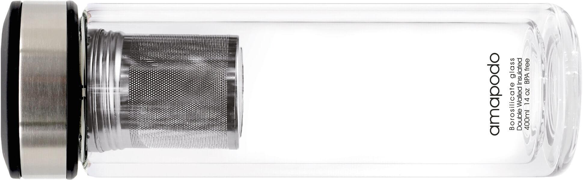 Thermoglas