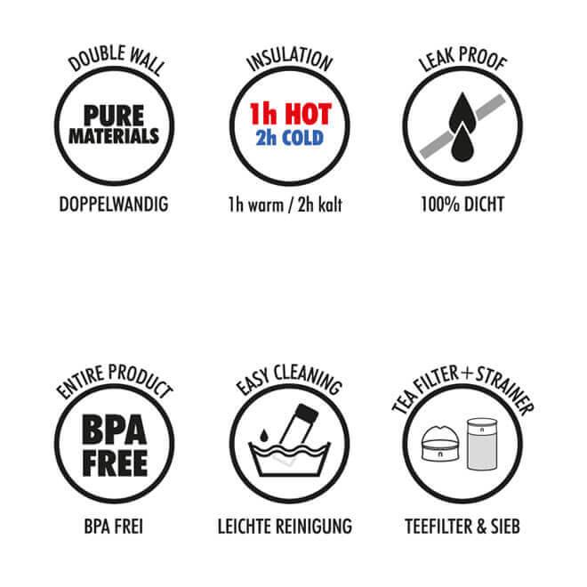 Thermoglas Vorteile, Glas 400ml doppelwandig, dicht, bpa-frei, Tee Sieb, Teefilter, Deckel